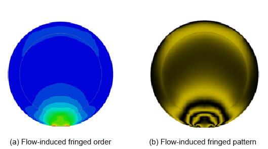 moldex3d-optics